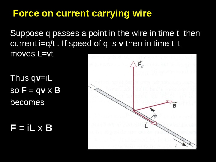 8 Force on current carrying wire Suppose q passes a point in the wire in time