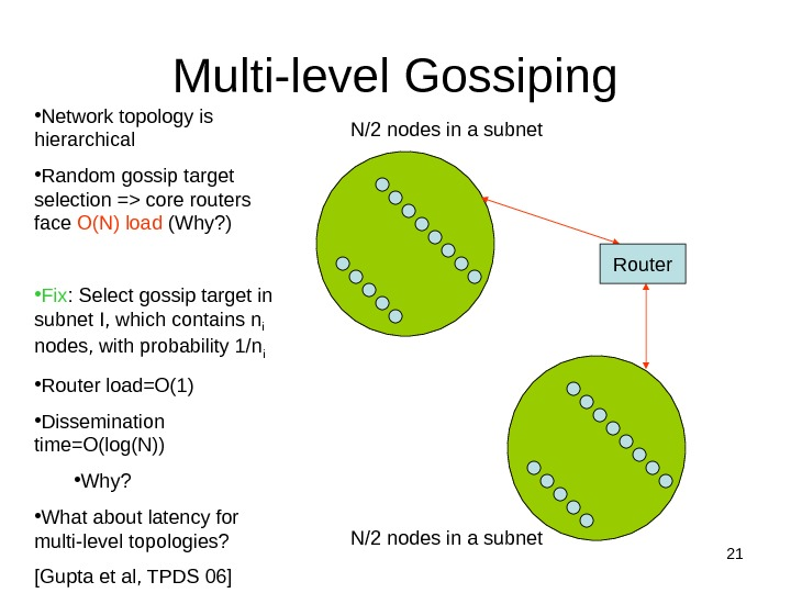 21 Multi-level Gossiping • Network topology is hierarchical • Random gossip target selection = core routers