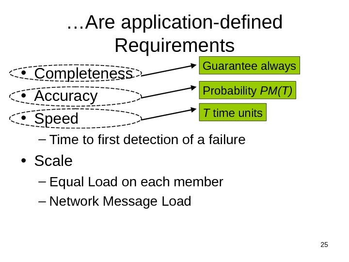 25… Are application-defined Requirements • Completeness • Accuracy • Speed – Time to first detection of