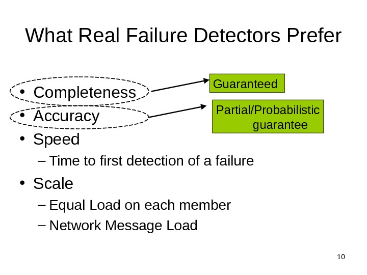 10 What Real Failure Detectors Prefer • Completeness • Accuracy • Speed – Time to first