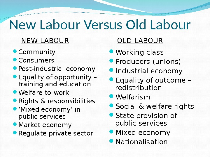 New Labour Versus Old Labour Community Consumers Post-industrial economy Equality of opportunity – training and education
