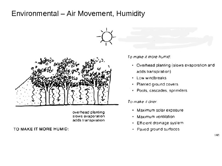 Environmental – Air Movement, Humidity