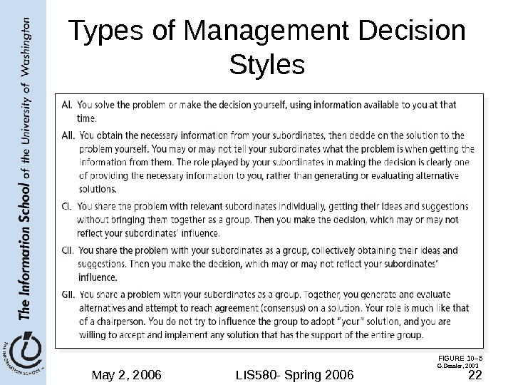May 2, 2006 LIS 580 - Spring 2006 22 FIGURE 10– 5 Types of Management Decision