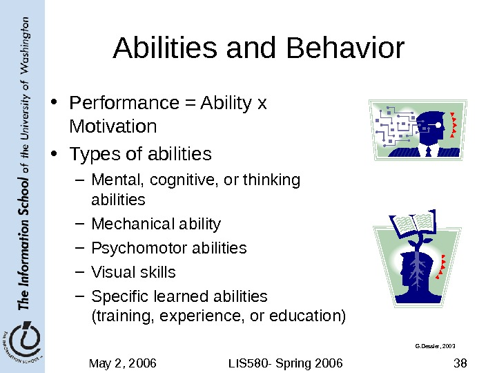 May 2, 2006 LIS 580 - Spring 2006 38 Abilities and Behavior • Performance = Ability