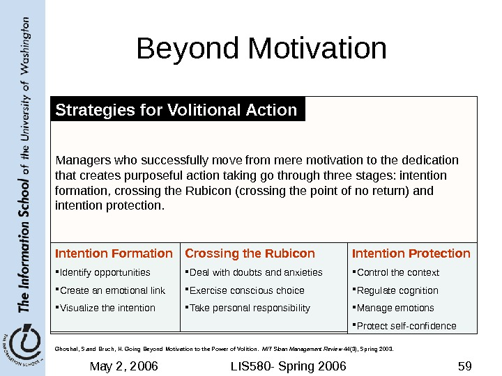 May 2, 2006 LIS 580 - Spring 2006 59 Beyond Motivation Managers who successfully move from
