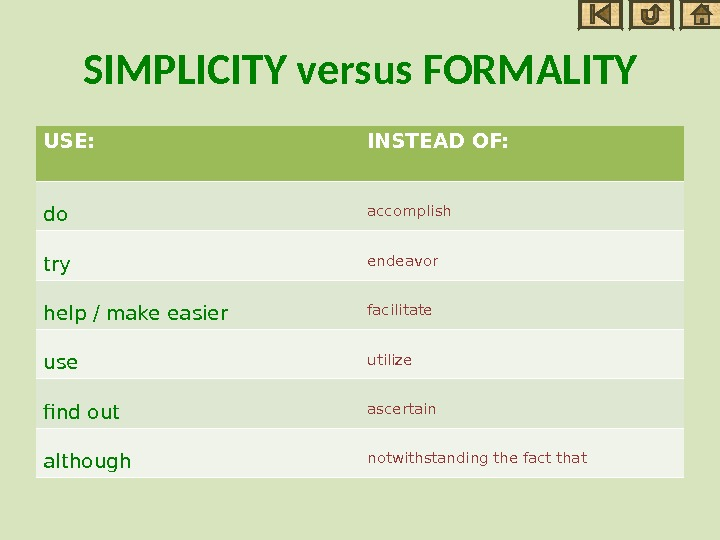 SIMPLICITY versus FORMALITY USE: INSTEAD OF: do accomplish try endeavor help / make easier facilitate use
