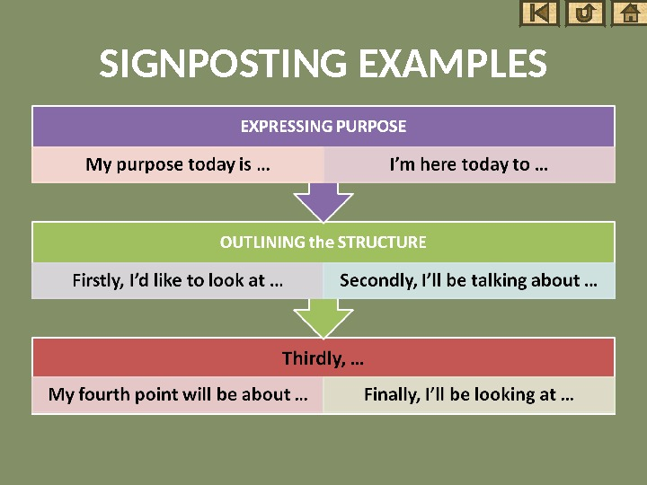 SIGNPOSTING EXAMPLES