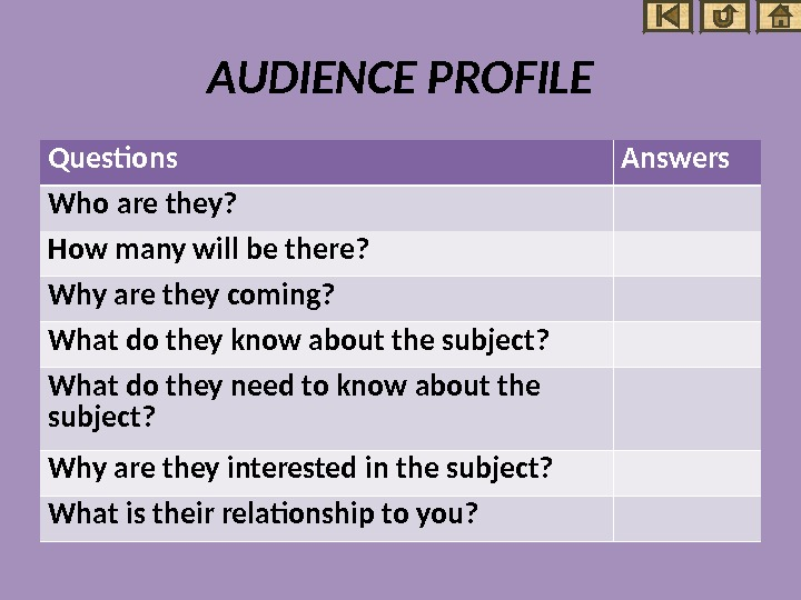 AUDIENCE PROFILE Questions Answers Who are they? How many will be there? Why are they coming?