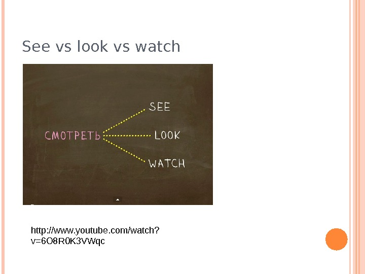 See vs look vs watch http: //www. youtube. com/watch? v=6 O 8 R 0 K 3