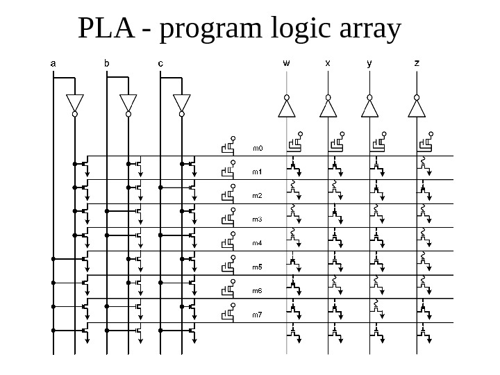PLA - program logic array