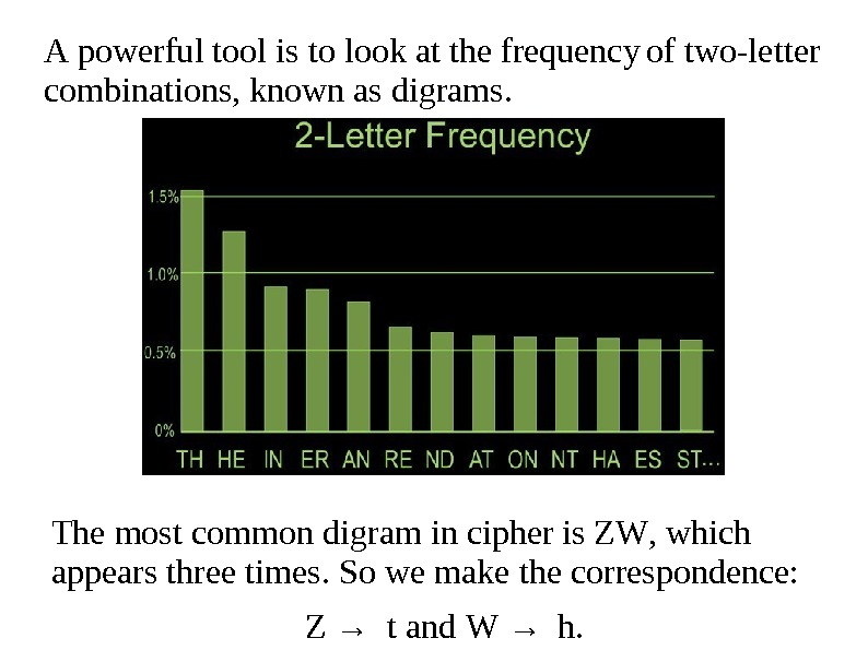 A  p o we r ful tool is  to look at the frequency of