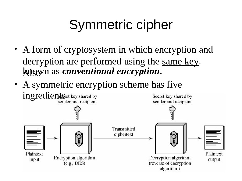 Sy m metric cipher A  form of cryptosystem  in which encryption  and decryption