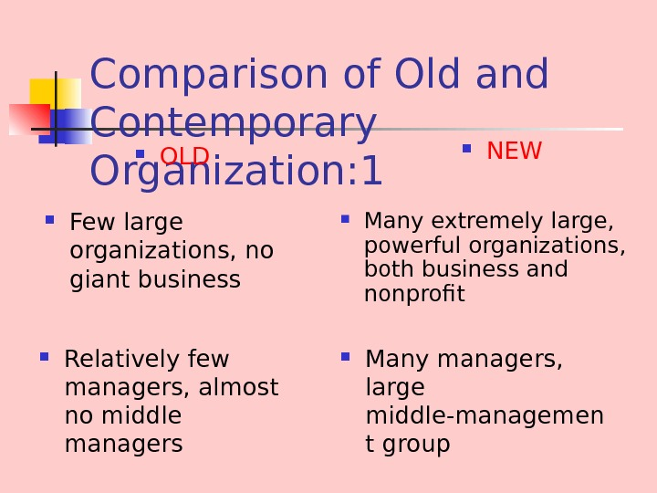 Comparison of Old and Contemporary Organization : 1 Few large organizations, no giant business