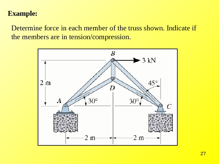 27 Example: Determine force in each member of the truss shown. Indicate if the members are