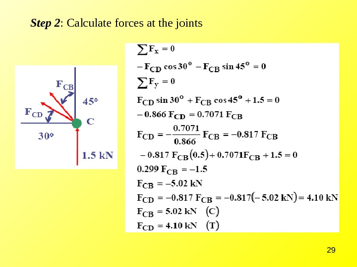 29 Step 2 : Calculate forces at the joints