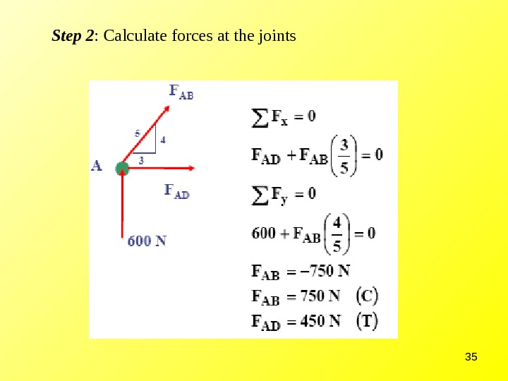35 Step 2 : Calculate forces at the joints