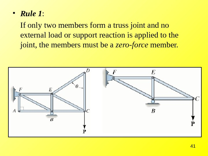 41 • Rule 1 :  If only two members form a truss joint and no