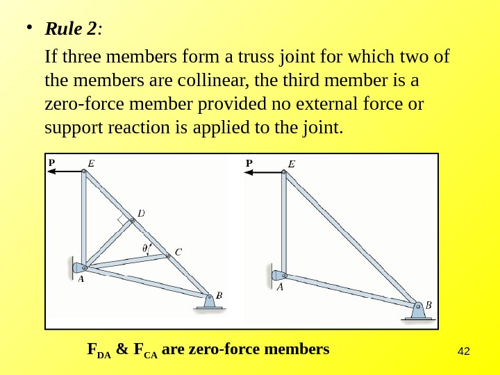 42 • Rule 2 :  If three members form a truss joint for which two