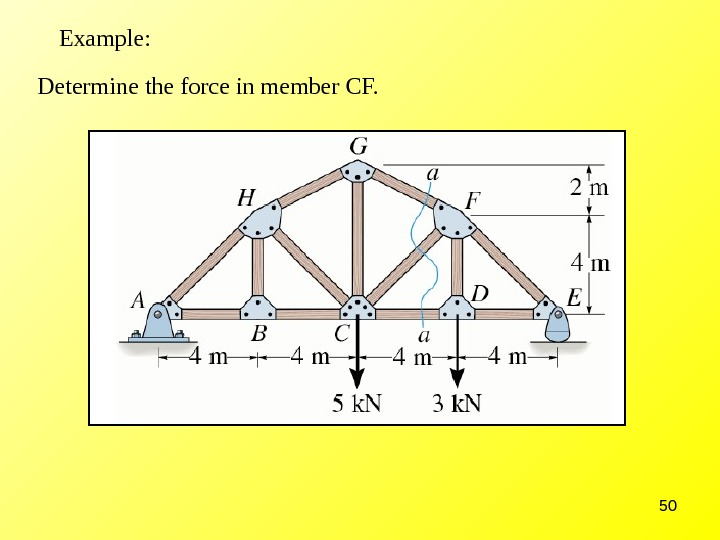 50 Example: Determine the force in member CF.