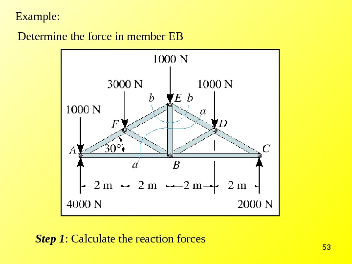 53 Example: Determine the force in member EB Step 1 : Calculate the reaction forces