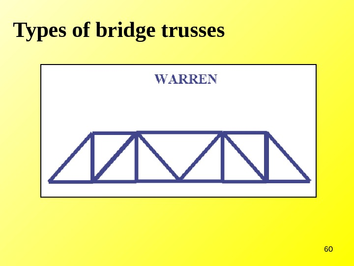 60 Types of bridge trusses