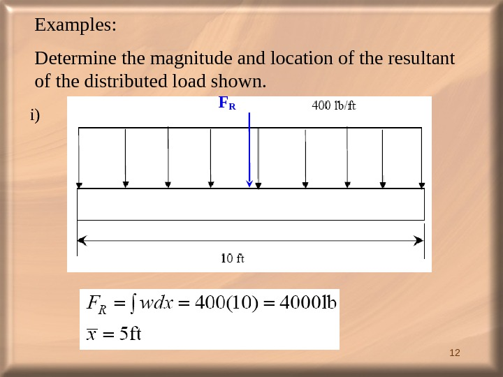 12 Examples: Determine the magnitude and location of the resultant of the distributed load shown.