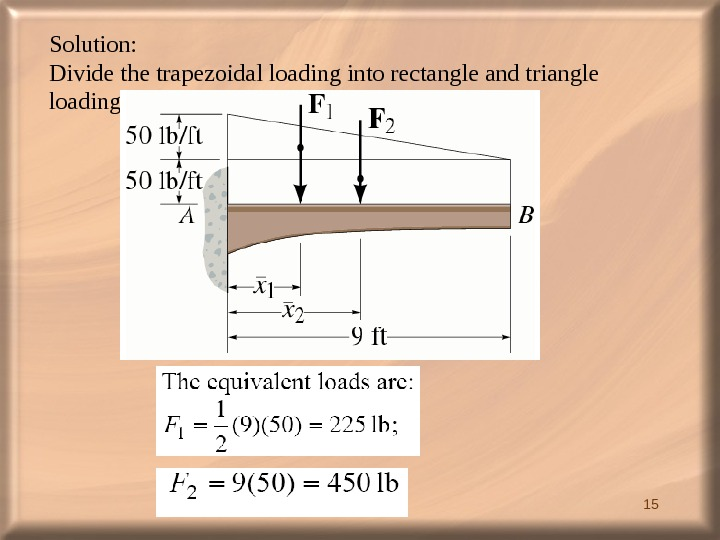 15 Solution:  Divide the trapezoidal loading into rectangle and triangle loading.