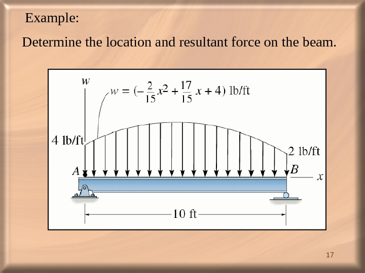 17 Example: Determine the location and resultant force on the beam.
