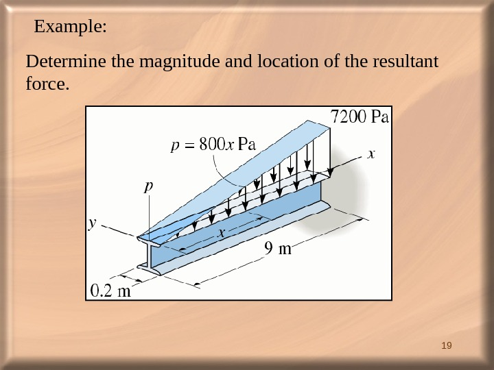 19 Example: Determine the magnitude and location of the resultant force.