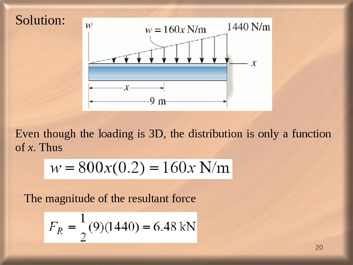 20 Solution: Even though the loading is 3 D,  the distribution is only a function