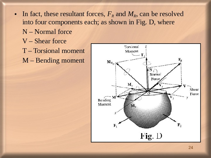 24 • In fact, these resultant forces,  FR and MR , can be resolved into