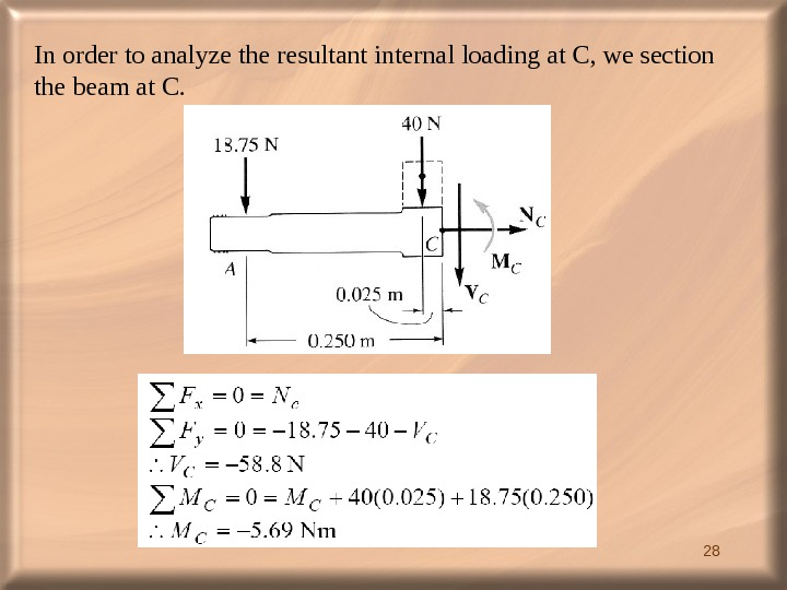 28 In order to analyze the resultant internal loading at C, we section the beam at
