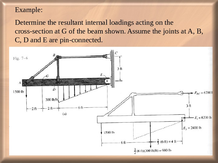 29 Example: Determine the resultant internal loadings acting on the cross-section at G of the beam
