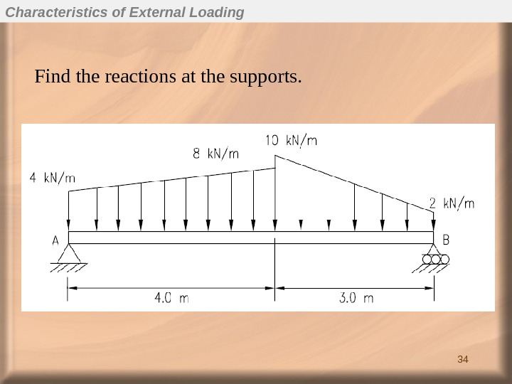 34 Find the reactions at the supports. Characteristics of External Loading