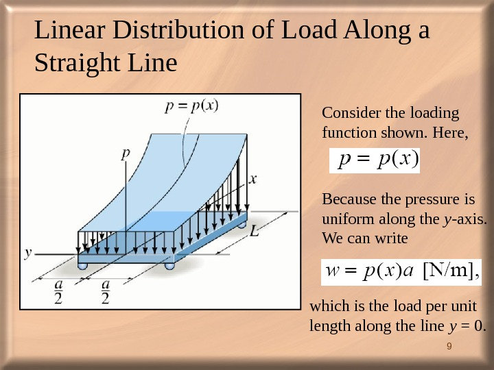 9 Linear Distribution of Load Along a Straight Line Consider the loading function shown. Here,