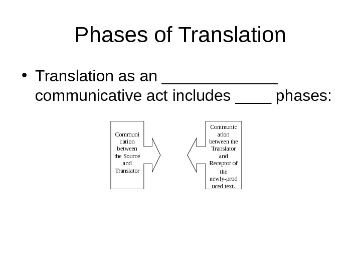 Phases of Translation • Translation as an _______ communicative act includes ____ phases: Communi