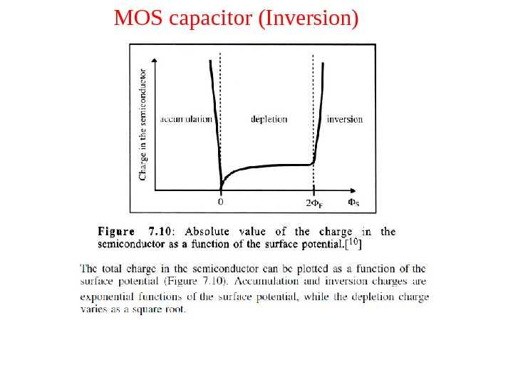 MOS capacitor (Inversion)