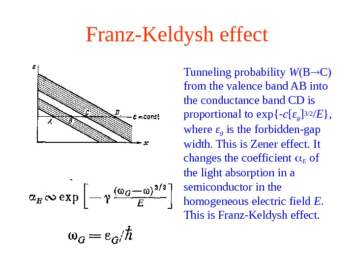 Franz-Keldysh effect Tunneling probability W (B C) from the valence band AB into the conductance band