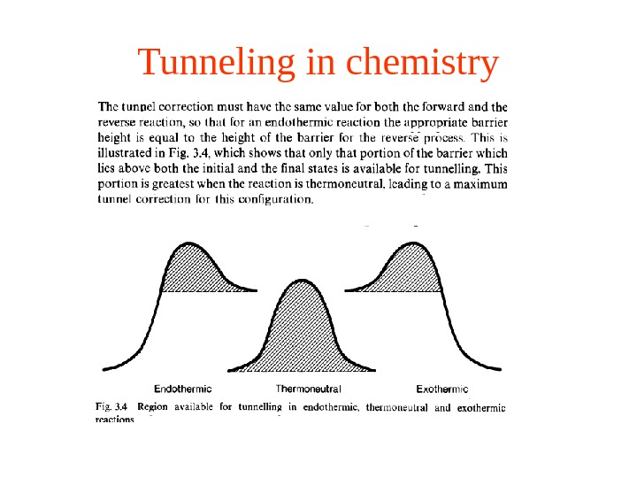 Tunneling in chemistry