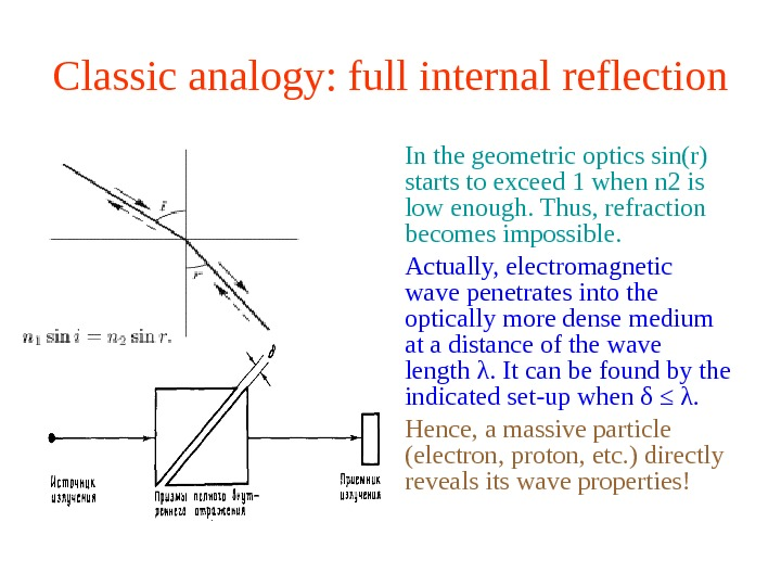Classic analogy: full internal reflection In the geometric optics sin(r) starts to exceed 1 when n