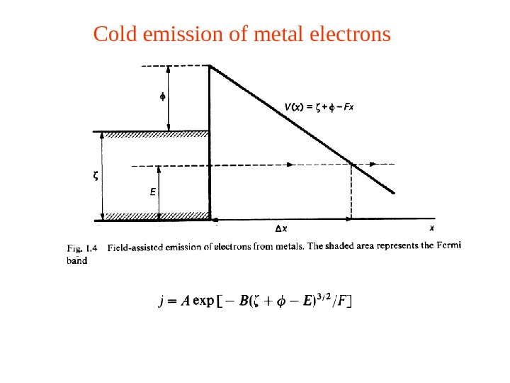 Cold emission of metal electrons