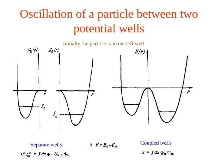 Oscillation of a particle between two potential wells Separate wells Coupled wells. Initially the particle is