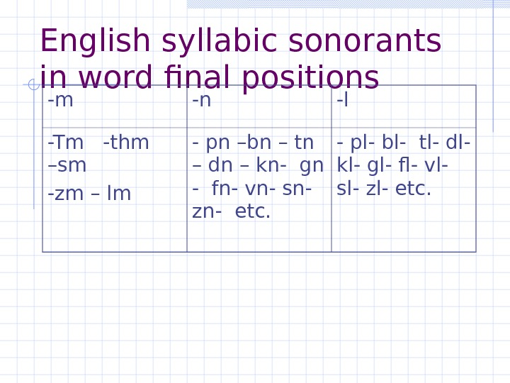English syllabic sonorants in word final positions -m -n -l -Tm  -thm –sm -zm –