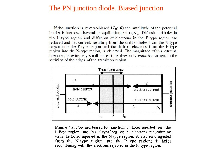 The PN junction diode. Biased junction