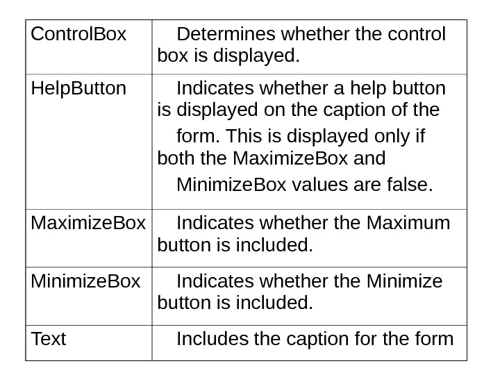 Control. Box Determines whether the control box is displayed. Help. Button Indicates whether a