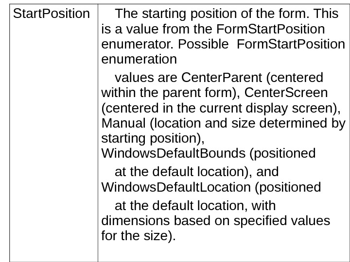 Start. Position The starting position of the form. This is a value from the