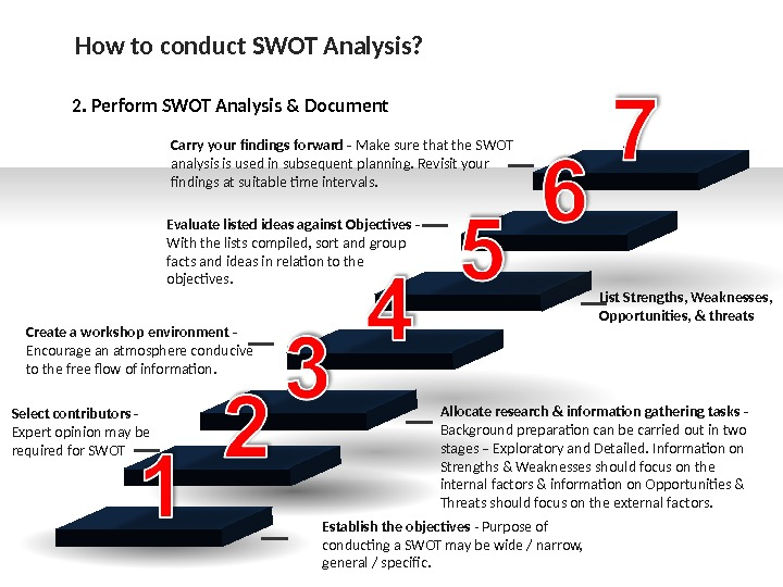 Carry your findings forward - Make sure that the SWOT analysis is used in subsequent planning.