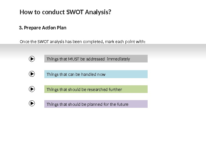 How to conduct SWOT Analysis? 3. Prepare Action Plan Things that MUST be addressed immediately Once
