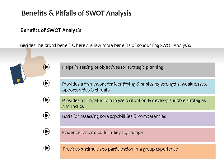 Benefits & Pitfalls of SWOT Analysis Benefits of SWOT Analysis Helps in setting of objectives for