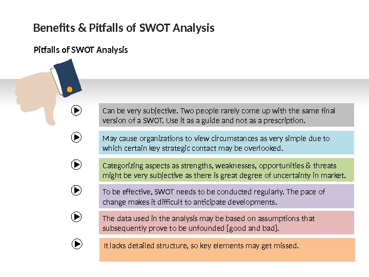 Benefits & Pitfalls of SWOT Analysis Can be very subjective. Two people rarely come up with